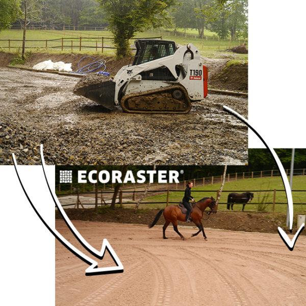 ECORASTER- zatravňovací dlažba pro koně- ECORASTER TR40- využití v praxi
