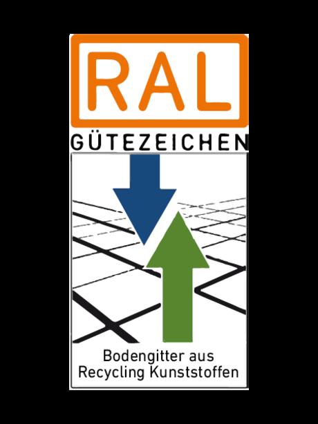 RAL Certifikace
